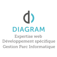 DIAGRAM INFORMATIQUE